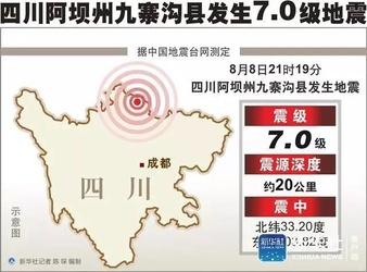 九寨沟遭遇7级地震,避暑胜地变伤心地